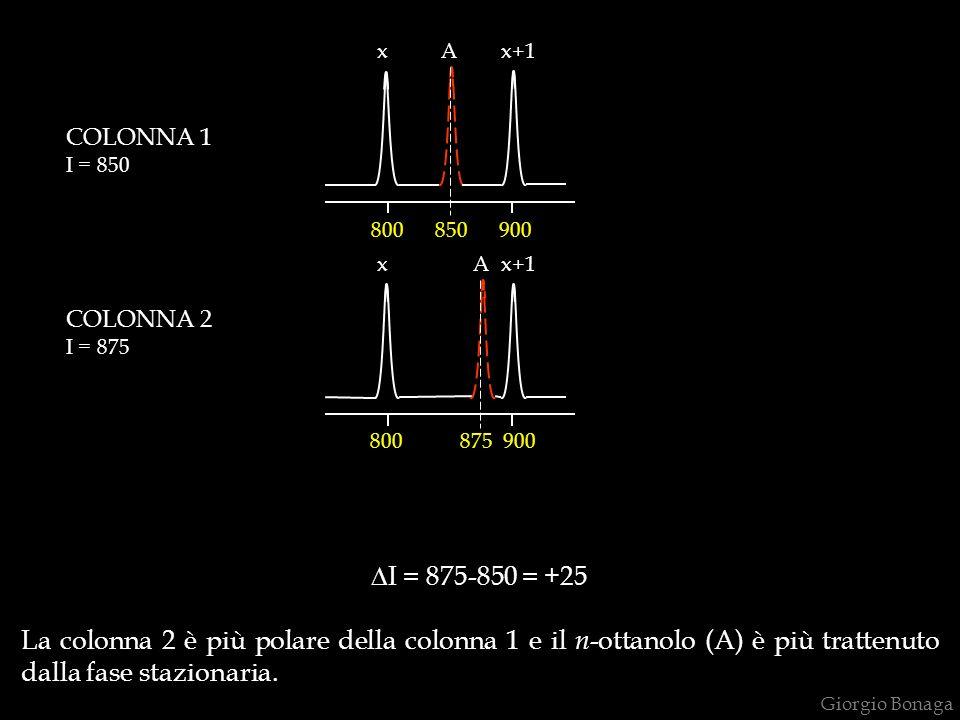 x A x+1 COLONNA 1. I = 850. 800 850 900. x A x+1. COLONNA 2.