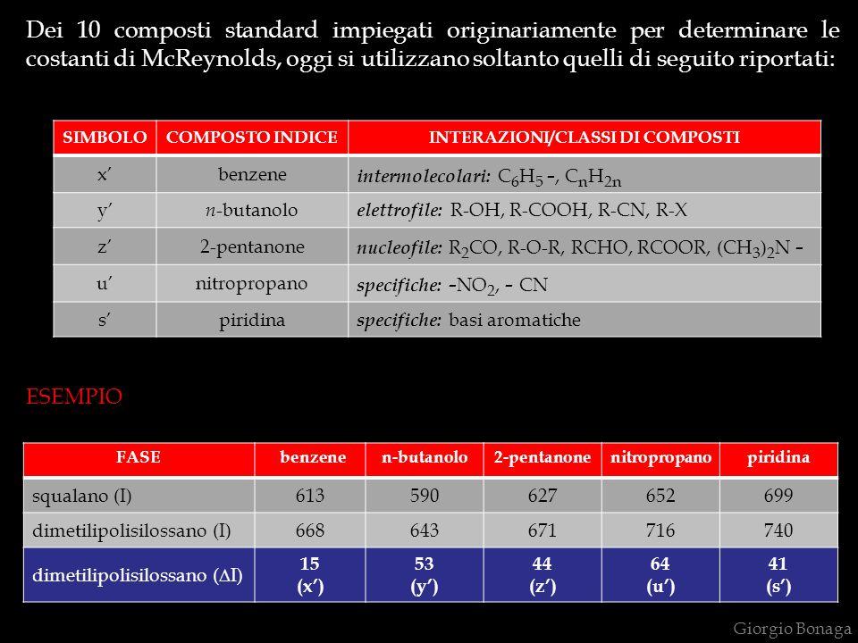 INTERAZIONI/CLASSI DI COMPOSTI