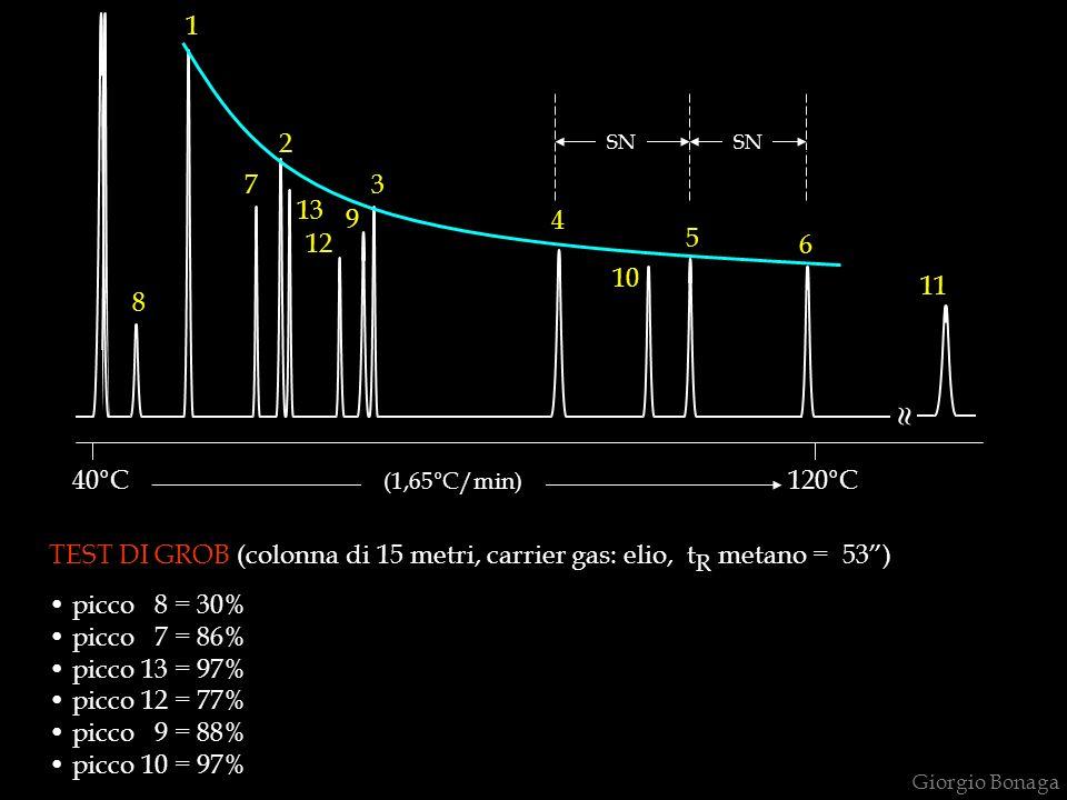 1 2. SN. SN. 7. 3. 13. 9. 4. 12. 5. 6. 10. 11. 8.  40°C. (1,65°C/min) 120°C.