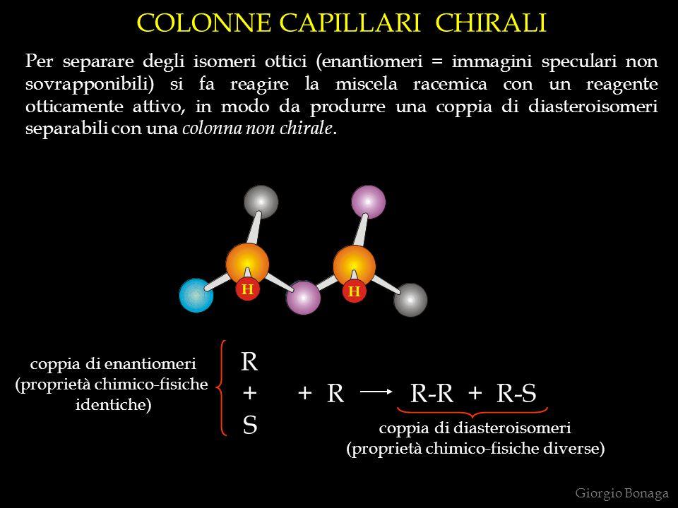 R(ectus) S(sinister) COLONNE CAPILLARI CHIRALI + + R R-R + R-S S