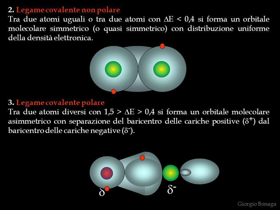d- d+ 2. Legame covalente non polare