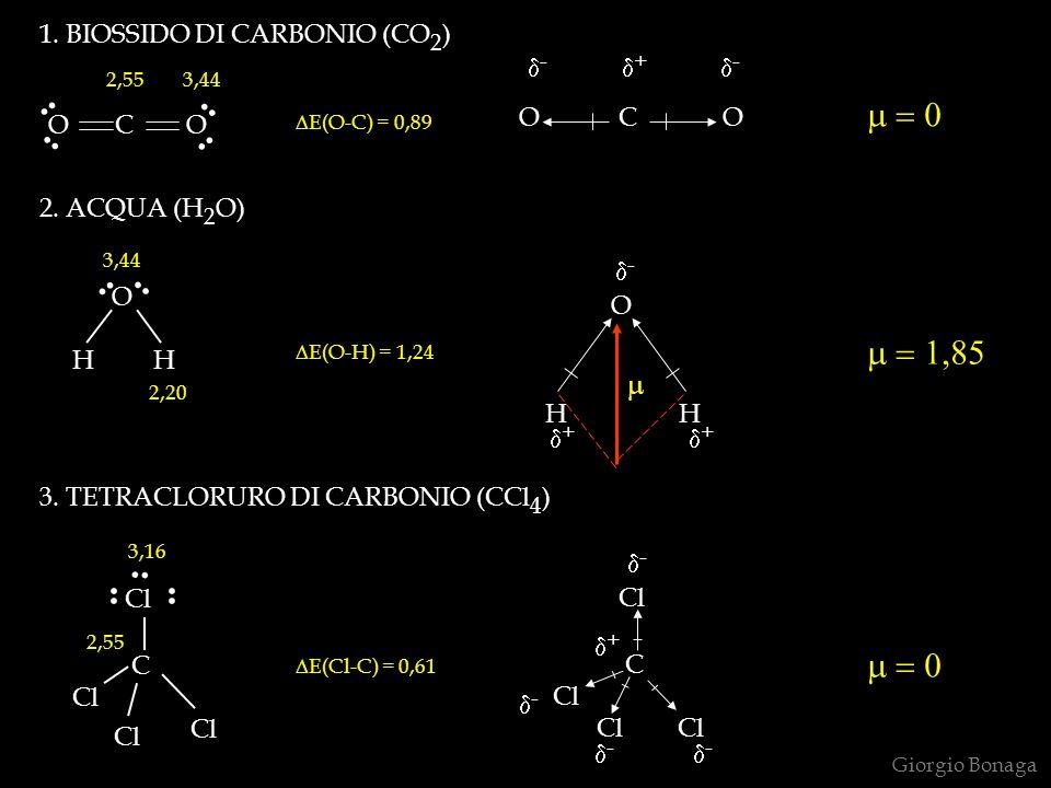1. BIOSSIDO DI CARBONIO (CO2)