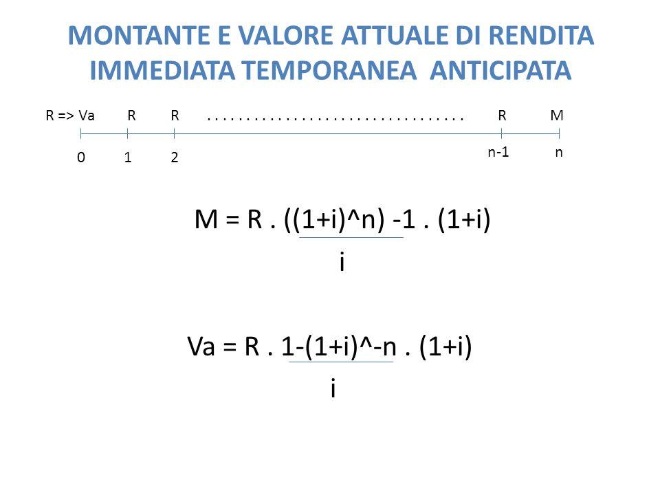 MONTANTE E VALORE ATTUALE DI RENDITA IMMEDIATA TEMPORANEA ANTICIPATA