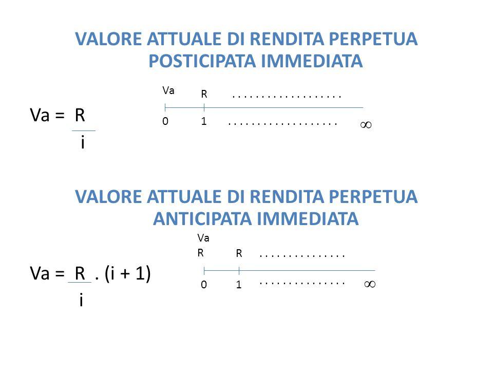 VALORE ATTUALE DI RENDITA PERPETUA POSTICIPATA IMMEDIATA Va = R i VALORE ATTUALE DI RENDITA PERPETUA ANTICIPATA IMMEDIATA Va = R . (i + 1)