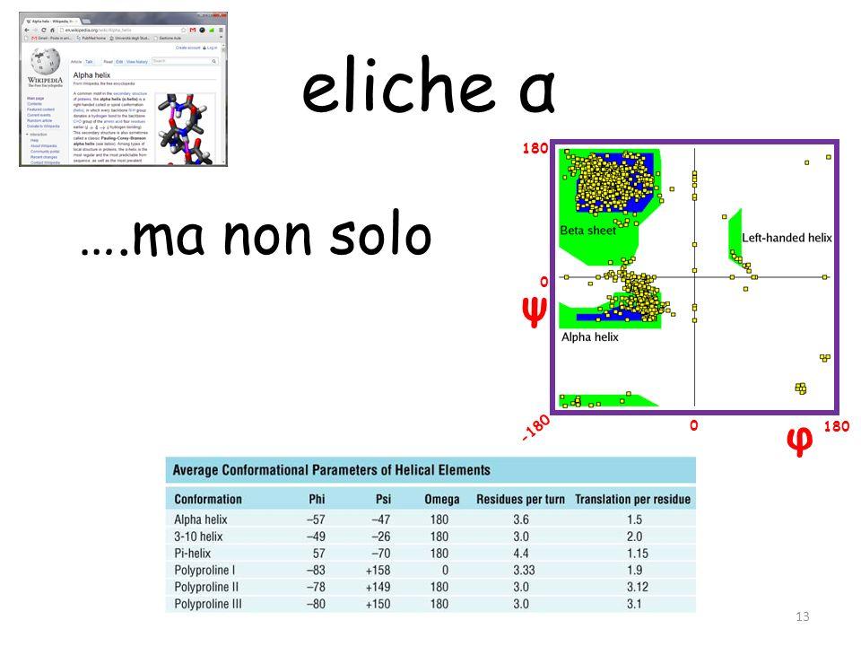eliche α φ ψ 180 -180 ….ma non solo