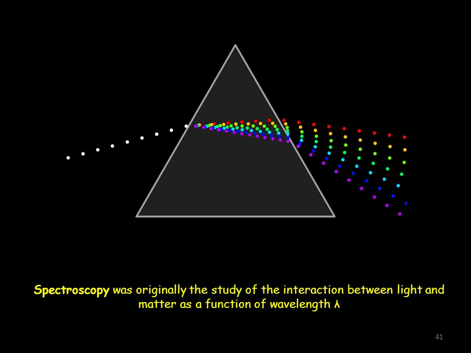 Spectroscopy was originally the study of the interaction between light and matter as a function of wavelength λ