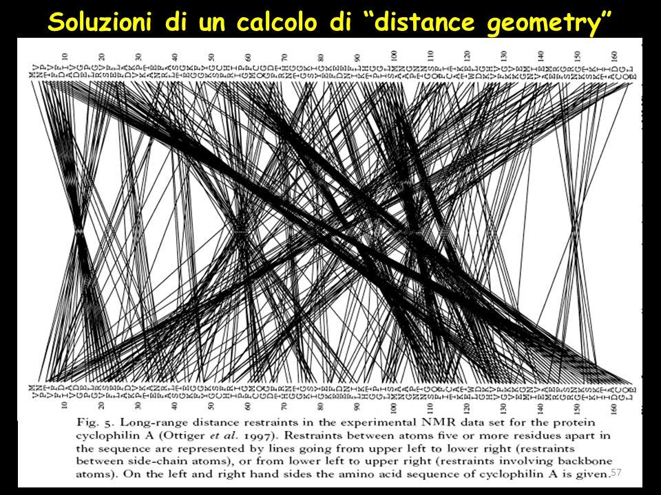 Soluzioni di un calcolo di distance geometry