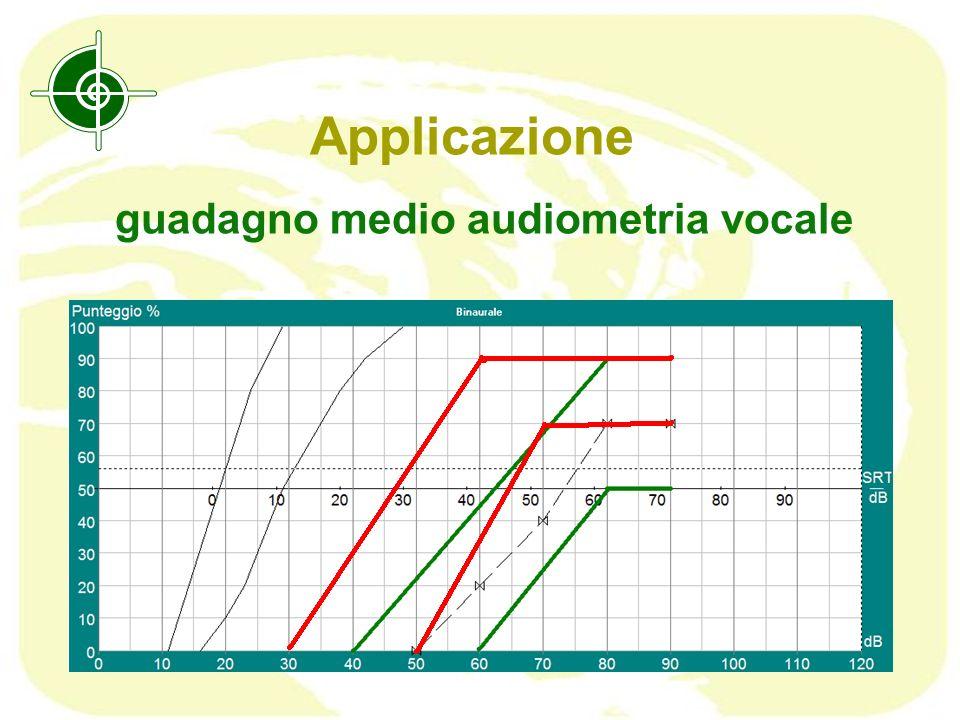 Applicazione guadagno medio audiometria vocale