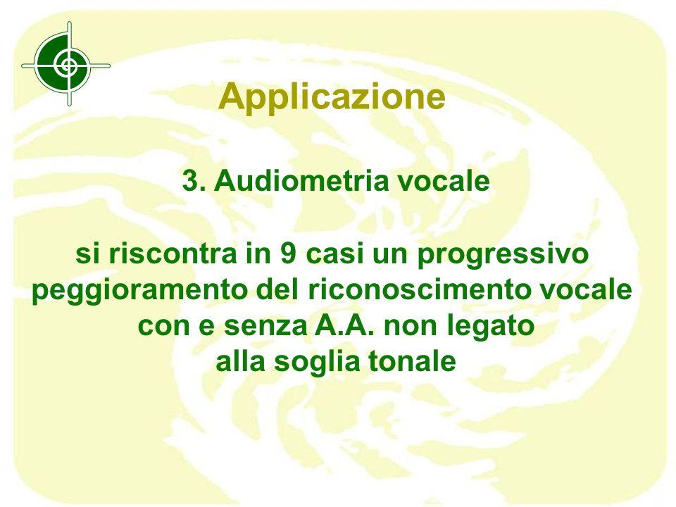 Applicazione 3. Audiometria vocale