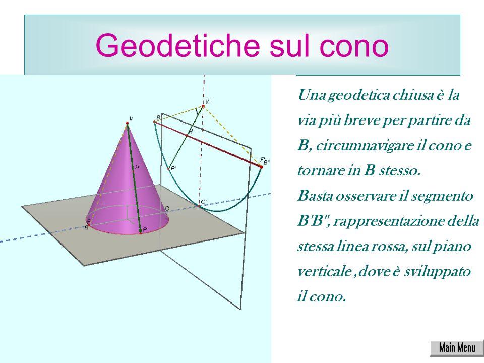 Geodetiche sul cono Una geodetica chiusa è la via più breve per partire da B, circumnavigare il cono e tornare in B stesso.
