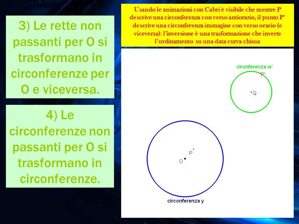 Usando le animazioni con Cabri è visibile che mentre P descrive una circonferenza con verso antiorario, il punto P' descrive una circonferenza immagine con verso orario (e viceversa): l'inversione è una trasformazione che inverte l'ordinamento su una data curva chiusa