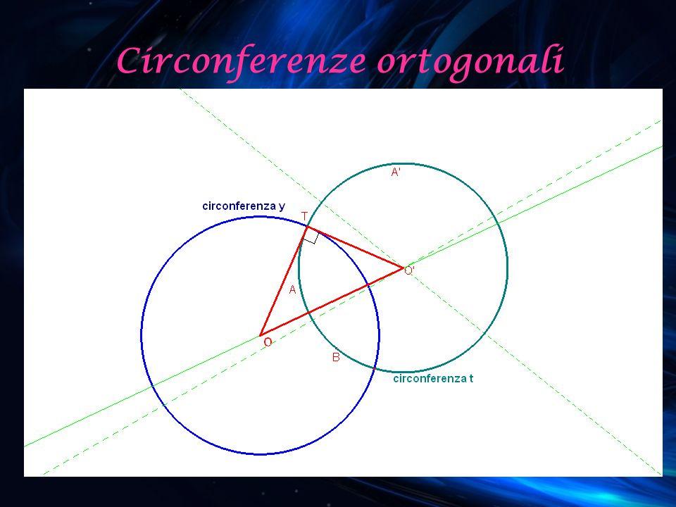 Circonferenze ortogonali