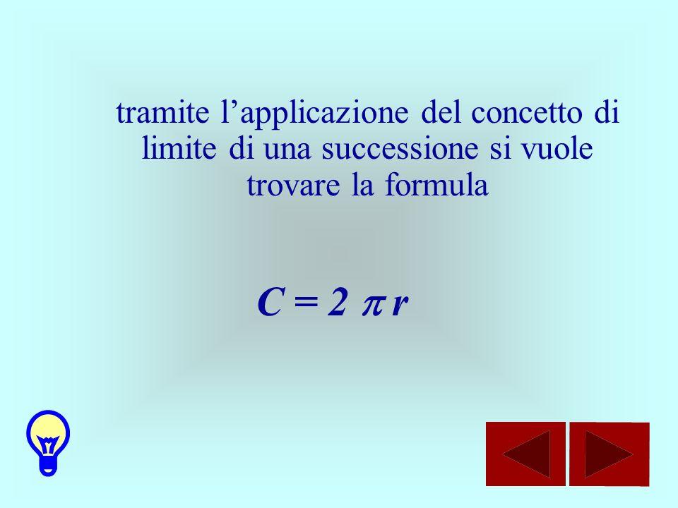 29/03/2017 tramite l'applicazione del concetto di limite di una successione si vuole trovare la formula.