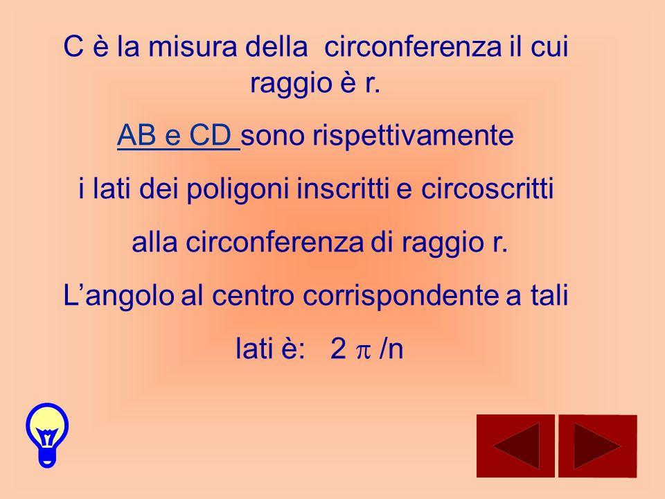 C è la misura della circonferenza il cui raggio è r.