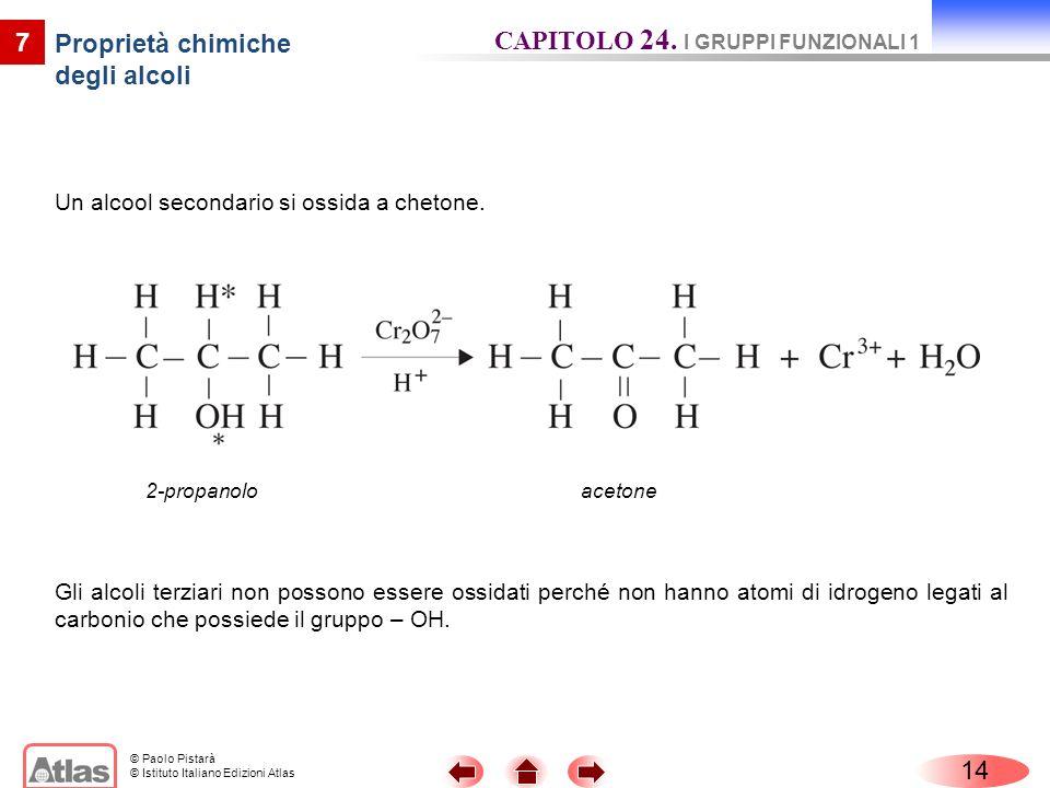 Proprietà chimiche degli alcoli