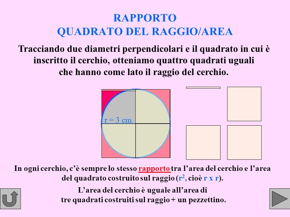 RAPPORTO QUADRATO DEL RAGGIO/AREA