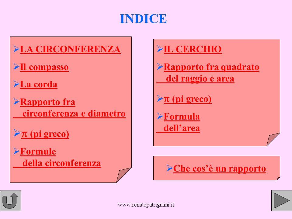 INDICE p (pi greco) LA CIRCONFERENZA Il compasso La corda