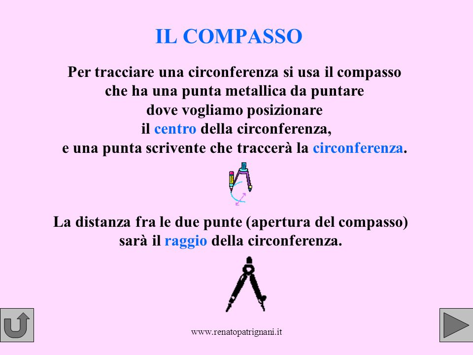 IL COMPASSO