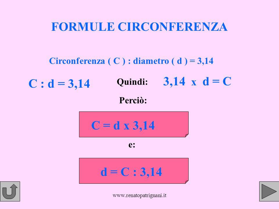 FORMULE CIRCONFERENZA