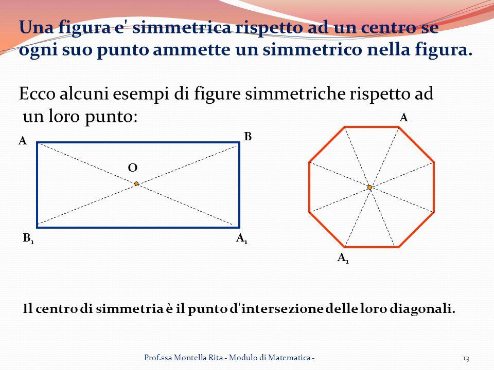 Ecco alcuni esempi di figure simmetriche rispetto ad un loro punto: