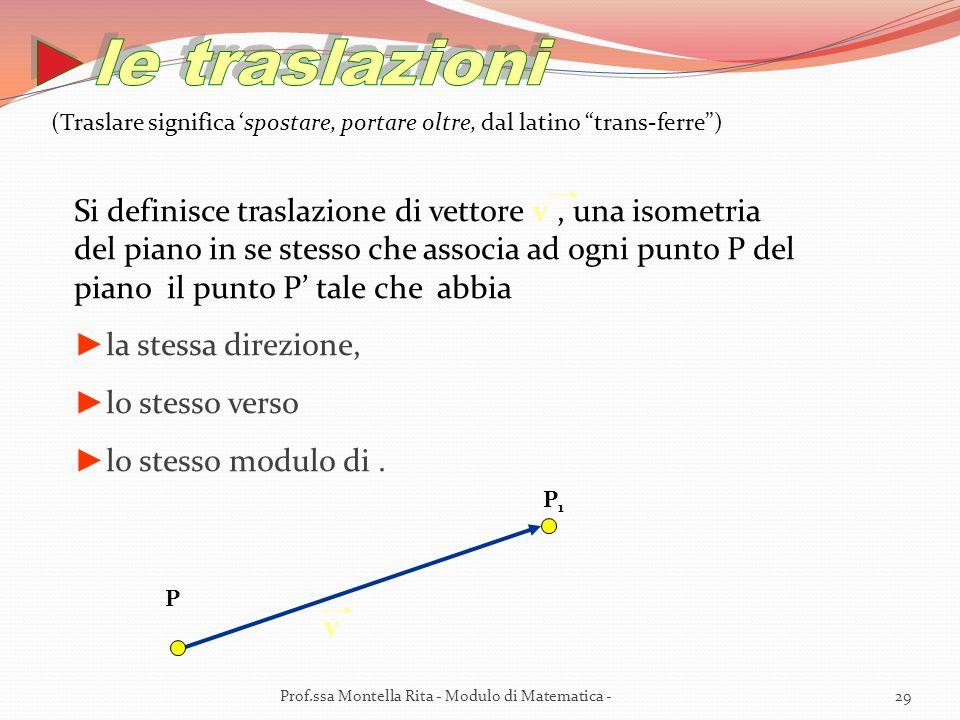 le traslazioni (Traslare significa 'spostare, portare oltre, dal latino trans-ferre )