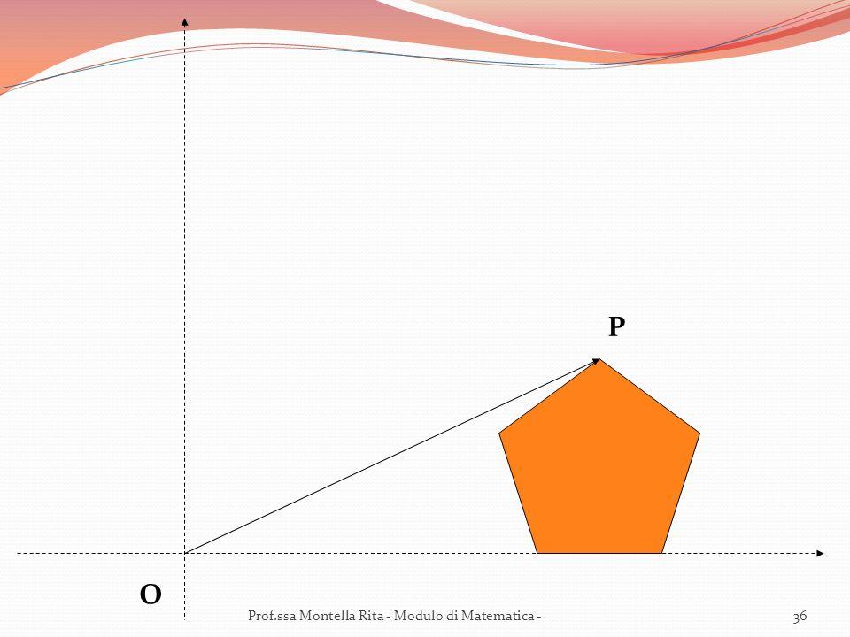 P O Prof.ssa Montella Rita - Modulo di Matematica -