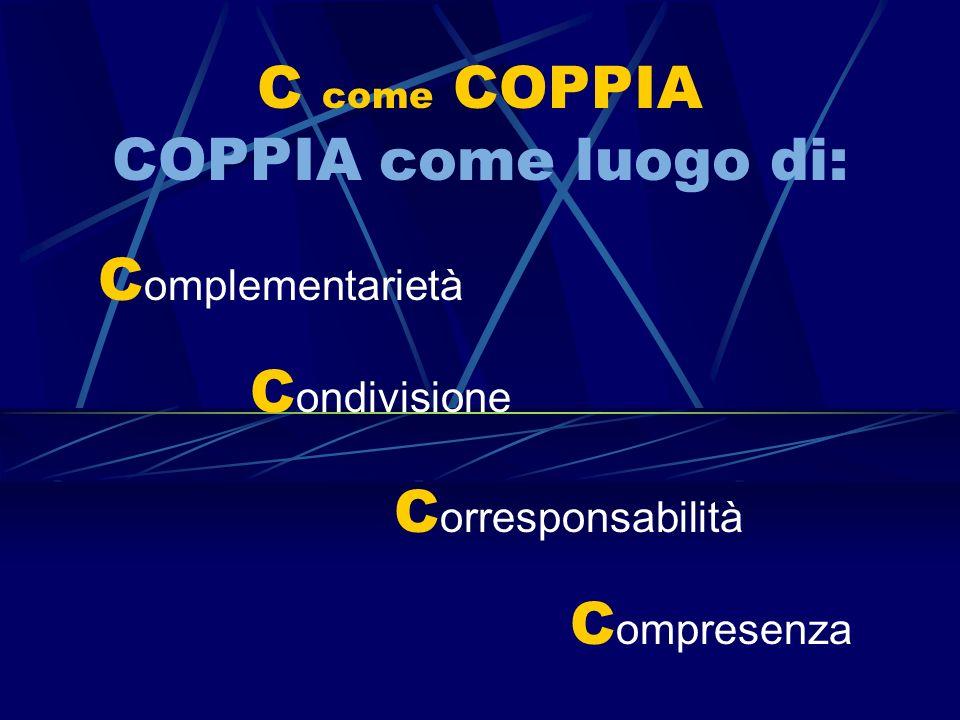 C come COPPIA COPPIA come luogo di: Complementarietà Condivisione Corresponsabilità Compresenza