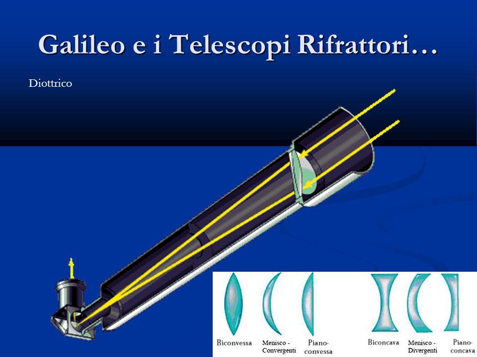 Galileo e i Telescopi Rifrattori…