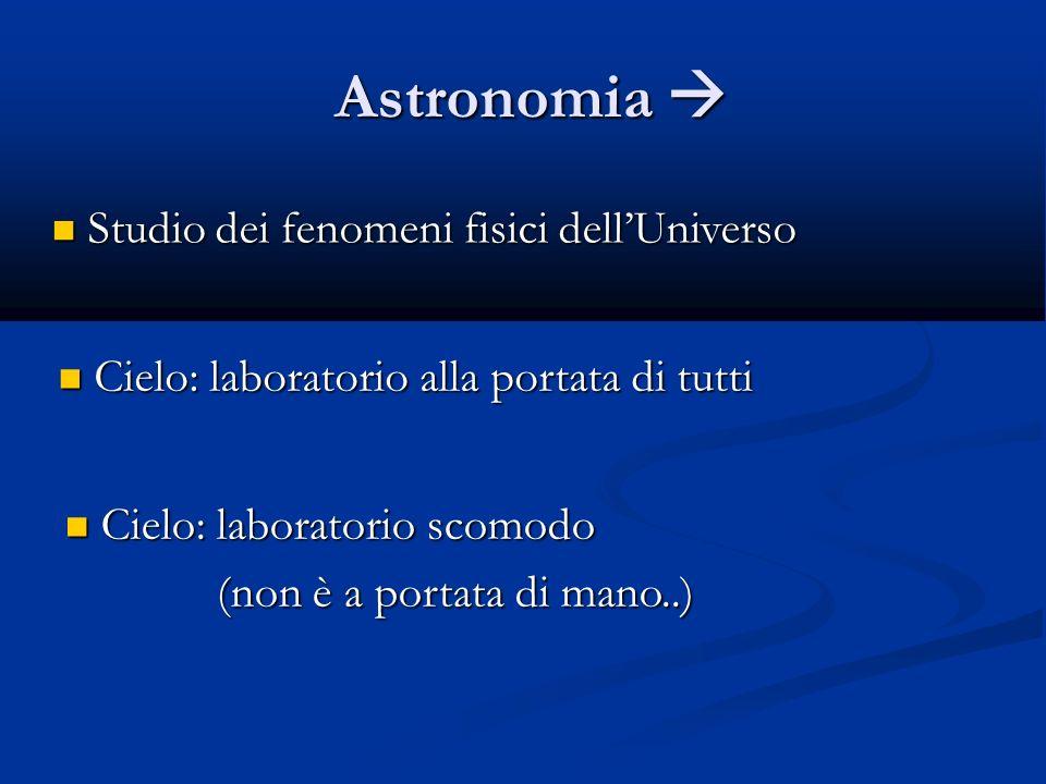 Astronomia  Studio dei fenomeni fisici dell'Universo