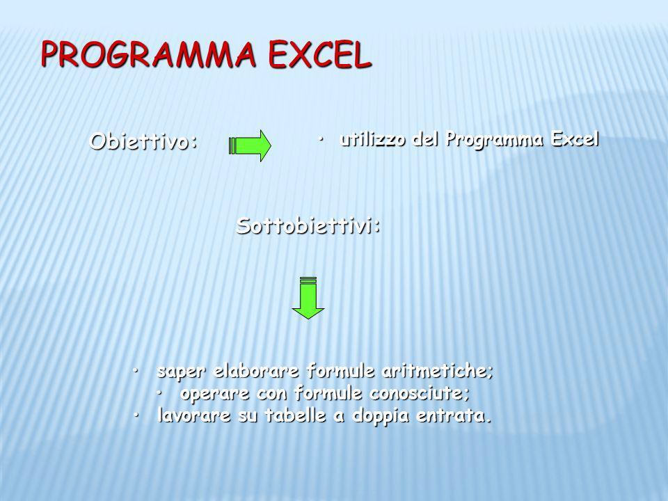 Programma Excel Obiettivo: utilizzo del Programma Excel
