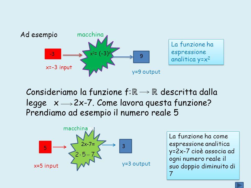 Ad esempio macchina. La funzione ha espressione analitica y=x2. -3. x2= (-3)2. 9. x=-3 input. y=9 output.