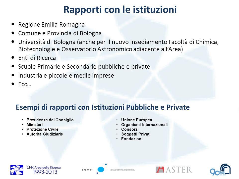 Rapporti con le istituzioni