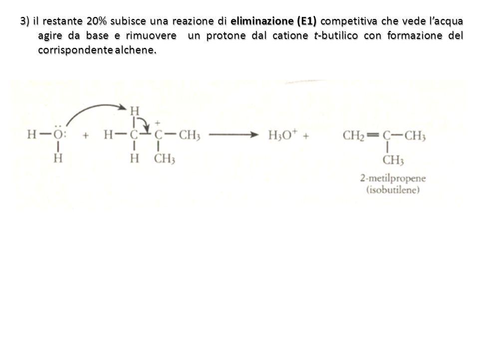 3) il restante 20% subisce una reazione di eliminazione (E1) competitiva che vede l'acqua agire da base e rimuovere un protone dal catione t-butilico con formazione del corrispondente alchene.
