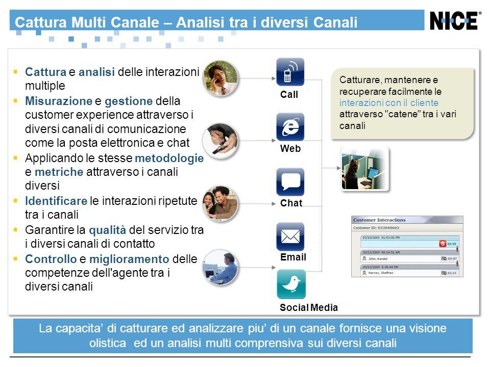 Cattura Multi Canale – Analisi tra i diversi Canali