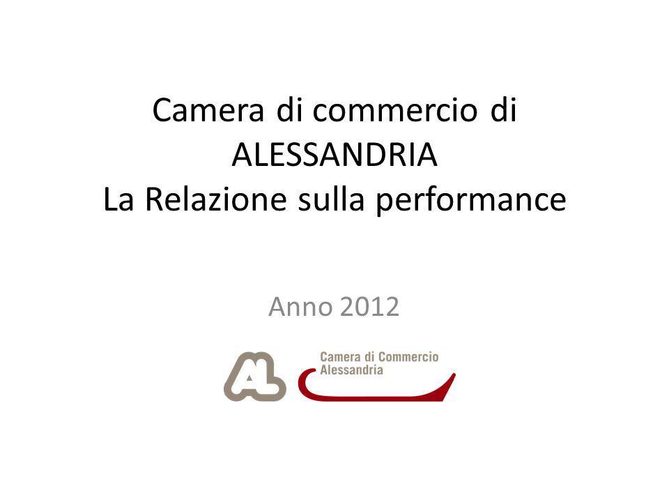 Camera di commercio di ALESSANDRIA La Relazione sulla performance