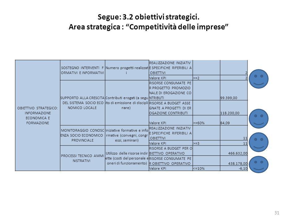 Segue: 3. 2 obiettivi strategici