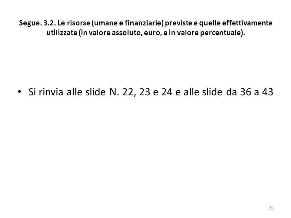 Si rinvia alle slide N. 22, 23 e 24 e alle slide da 36 a 43