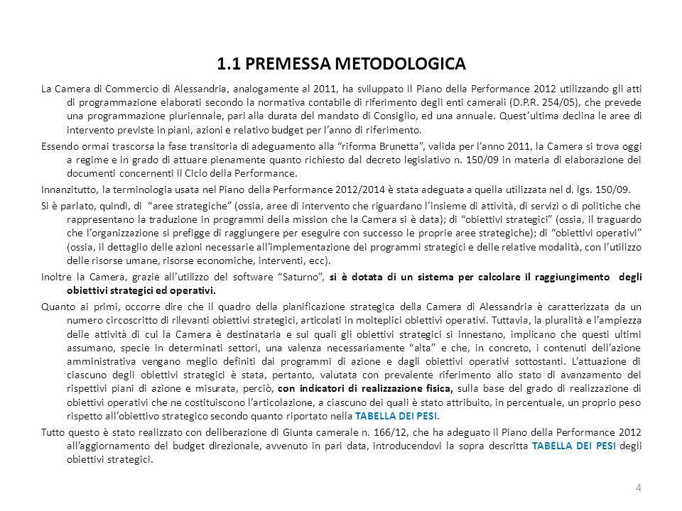 1.1 PREMESSA METODOLOGICA