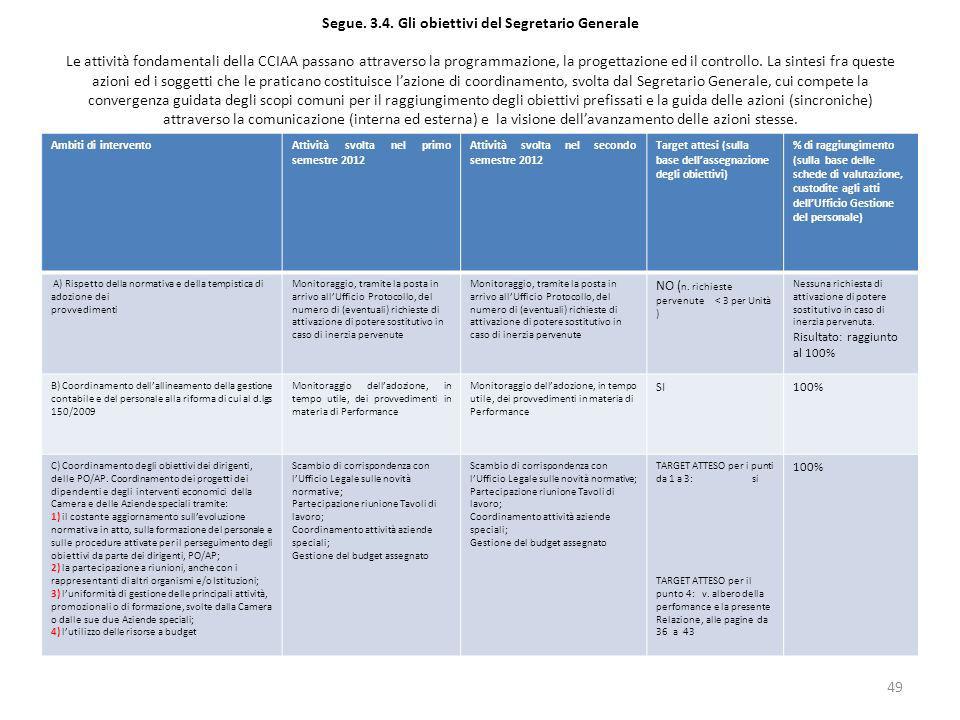 Segue. 3.4. Gli obiettivi del Segretario Generale Le attività fondamentali della CCIAA passano attraverso la programmazione, la progettazione ed il controllo. La sintesi fra queste azioni ed i soggetti che le praticano costituisce l'azione di coordinamento, svolta dal Segretario Generale, cui compete la convergenza guidata degli scopi comuni per il raggiungimento degli obiettivi prefissati e la guida delle azioni (sincroniche) attraverso la comunicazione (interna ed esterna) e la visione dell'avanzamento delle azioni stesse.