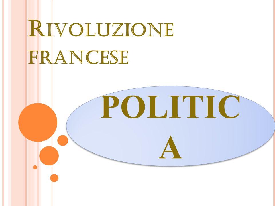 Rivoluzione francese POLITICA