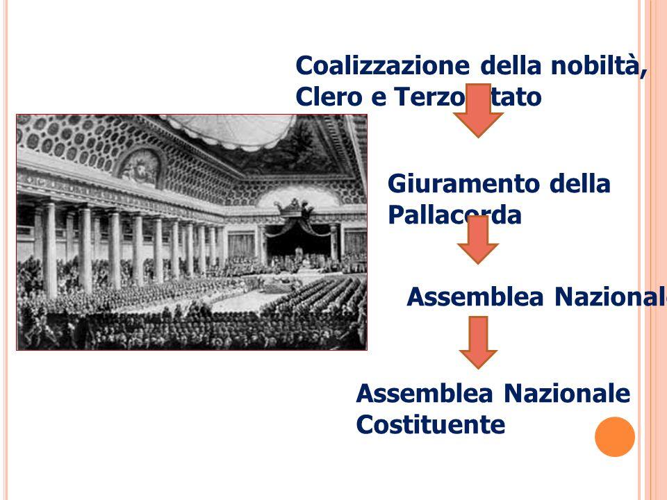 Coalizzazione della nobiltà, Clero e Terzo Stato