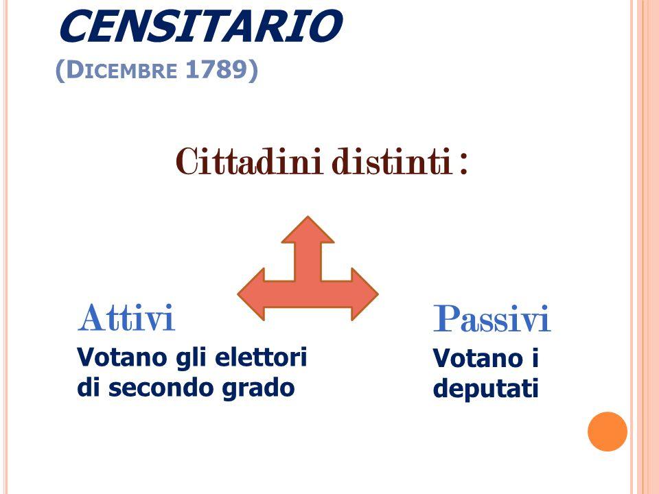Sistema elettorale censitario (Dicembre 1789)
