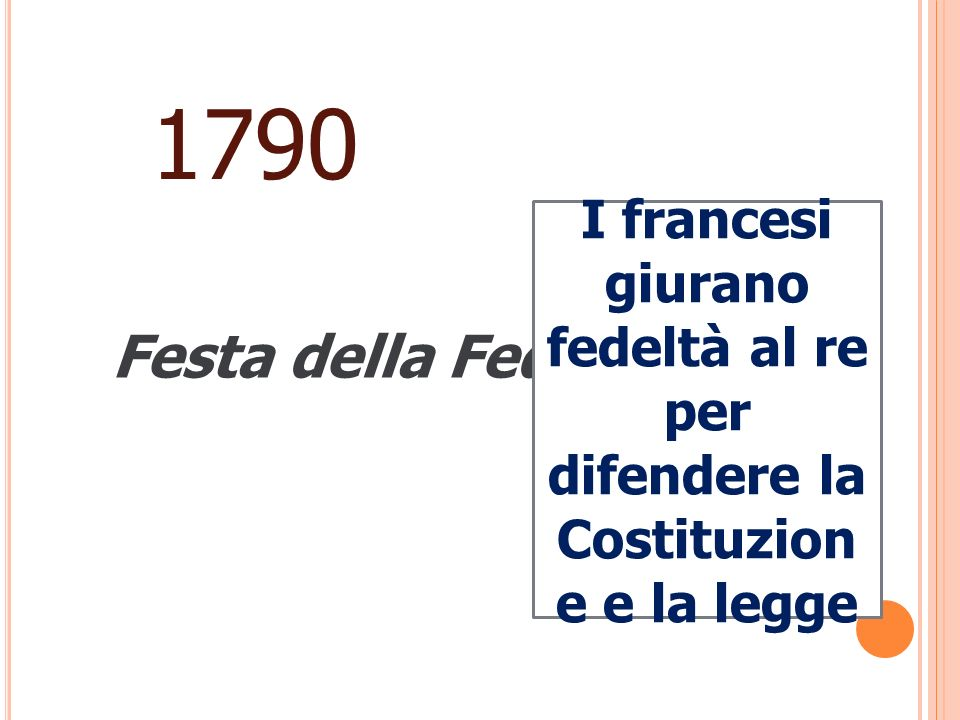 1790 Festa della Federazione