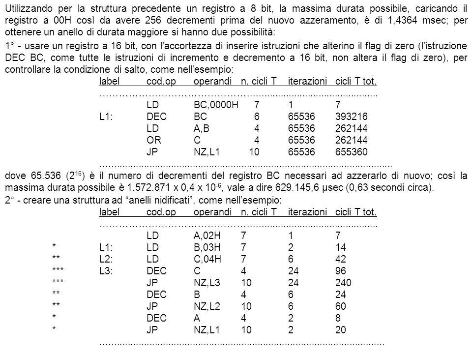 Utilizzando per la struttura precedente un registro a 8 bit, la massima durata possibile, caricando il registro a 00H così da avere 256 decrementi prima del nuovo azzeramento, è di 1,4364 msec; per ottenere un anello di durata maggiore si hanno due possibilità: