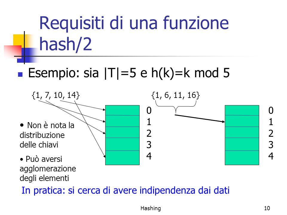 Requisiti di una funzione hash/2