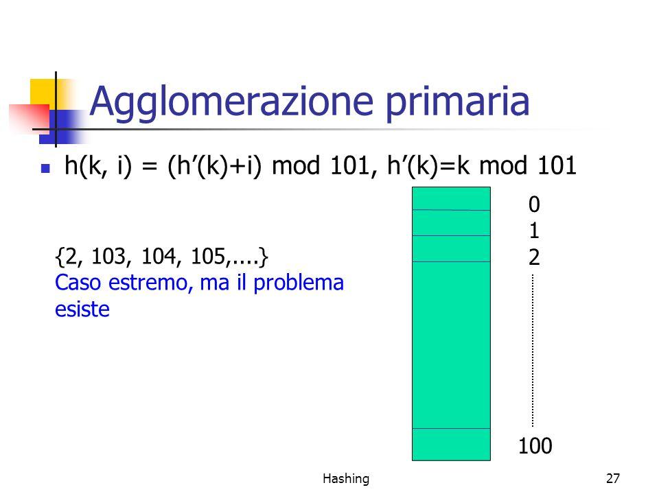 Agglomerazione primaria