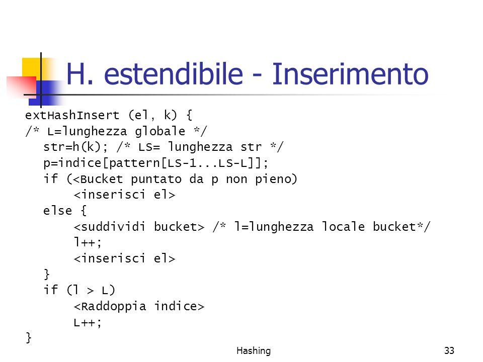 H. estendibile - Inserimento