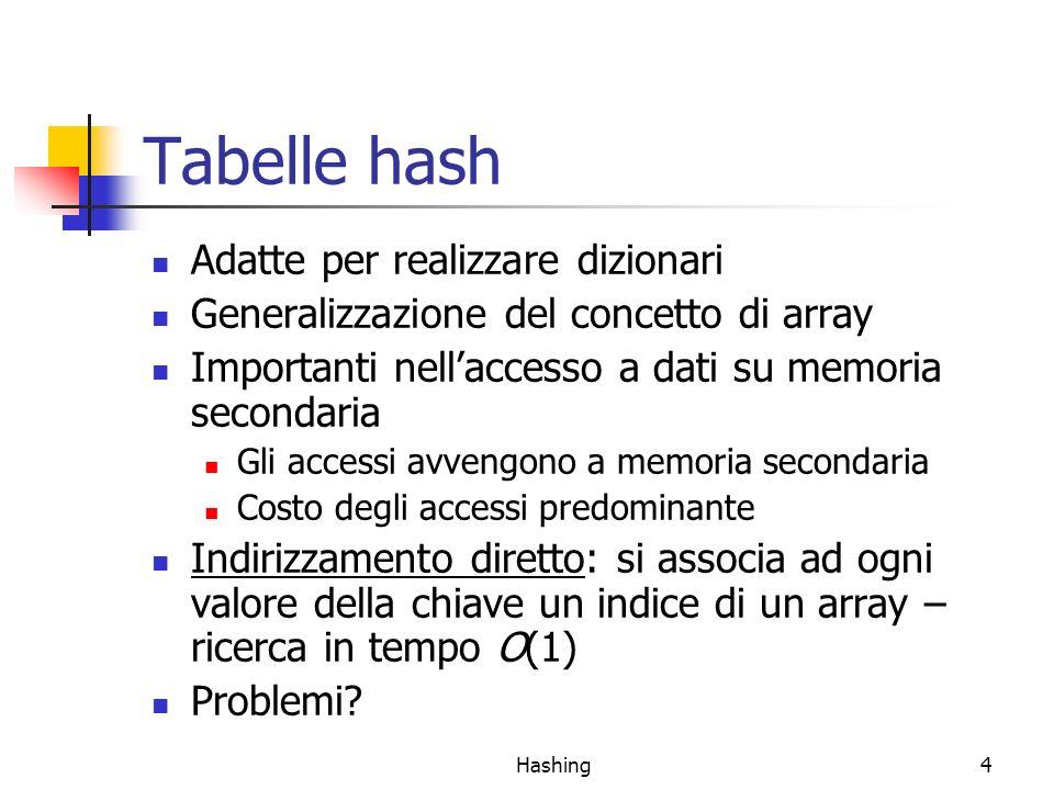 Tabelle hash Adatte per realizzare dizionari