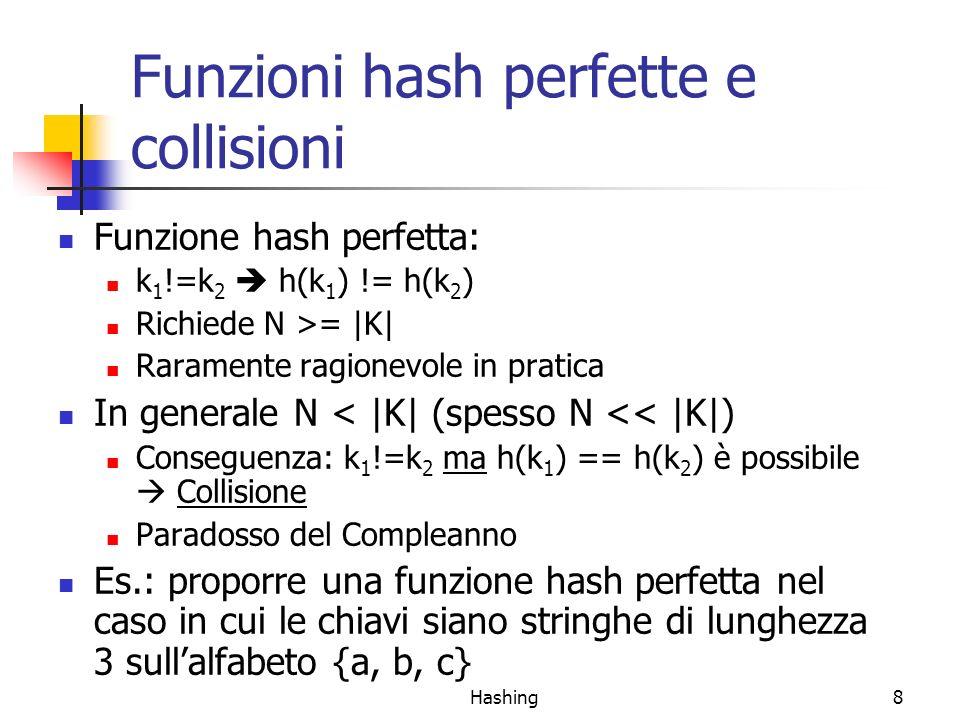 Funzioni hash perfette e collisioni