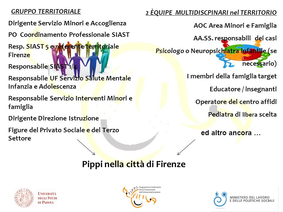 Pippi nella città di Firenze